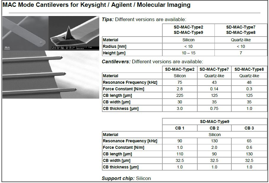 MAC Mode Cantilevers for Keysight, Agilent and Molecular Imaging Atomic Force Microscopy