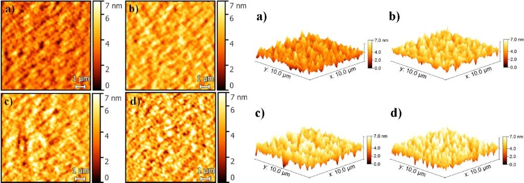 "Figure 7 from ""Nontoxic pyrite iron sulfide nanocrystals as second electron acceptor in PTB7:PC71BM-based organic photovoltaic cells"" shows the 2D (left) and 3D (right) AFM images of the OPVs with different concentrations of FeS2 recorded in the noncontact mode. The roughness of the OPV surface is increased gradually as the FeS2 concentration increases (Table 1 and Figure 7), such that traps for the charge carriers could occur and the leakage current could increase. Because of the FeS2 agglomerates, the OPV parameters tend to decrease, free charges cannot be efficiently extracted. This effect is most prominent for the OPV cells with 1% of FeS2 (Figure 7 and Supporting Information File 1, Figure S2d)."