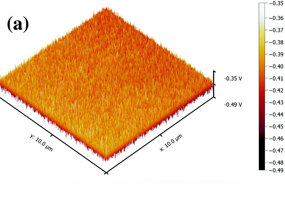 "Fig. 10 (a) from ""Engineering work function of graphene oxide from p to n type using a low power atmospheric pressure plasma jet"" by Avishek Dey et al.:  a) KPFM surface potential map of reference GO thin film ( please have a look at https://pubs.rsc.org/image/article/2020/CP/c9cp06174f/c9cp06174f-f10_hi-res.gif for the full figure.)"